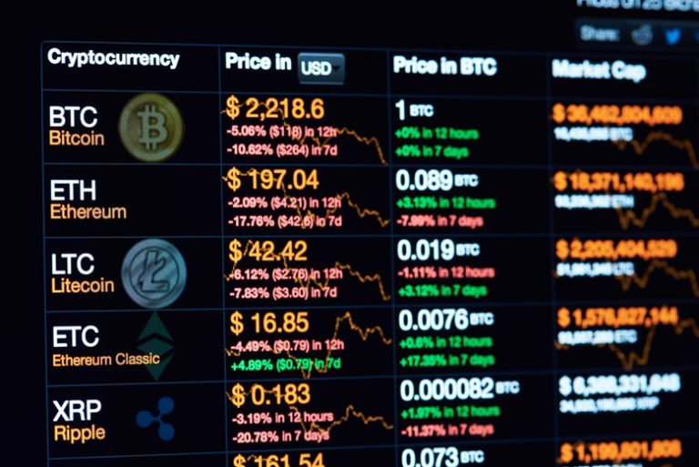 CRYPTO NEWS: Latest BITCOIN News, ETHEREUM News, WAVE News, CARDANO News, RIPPLE News