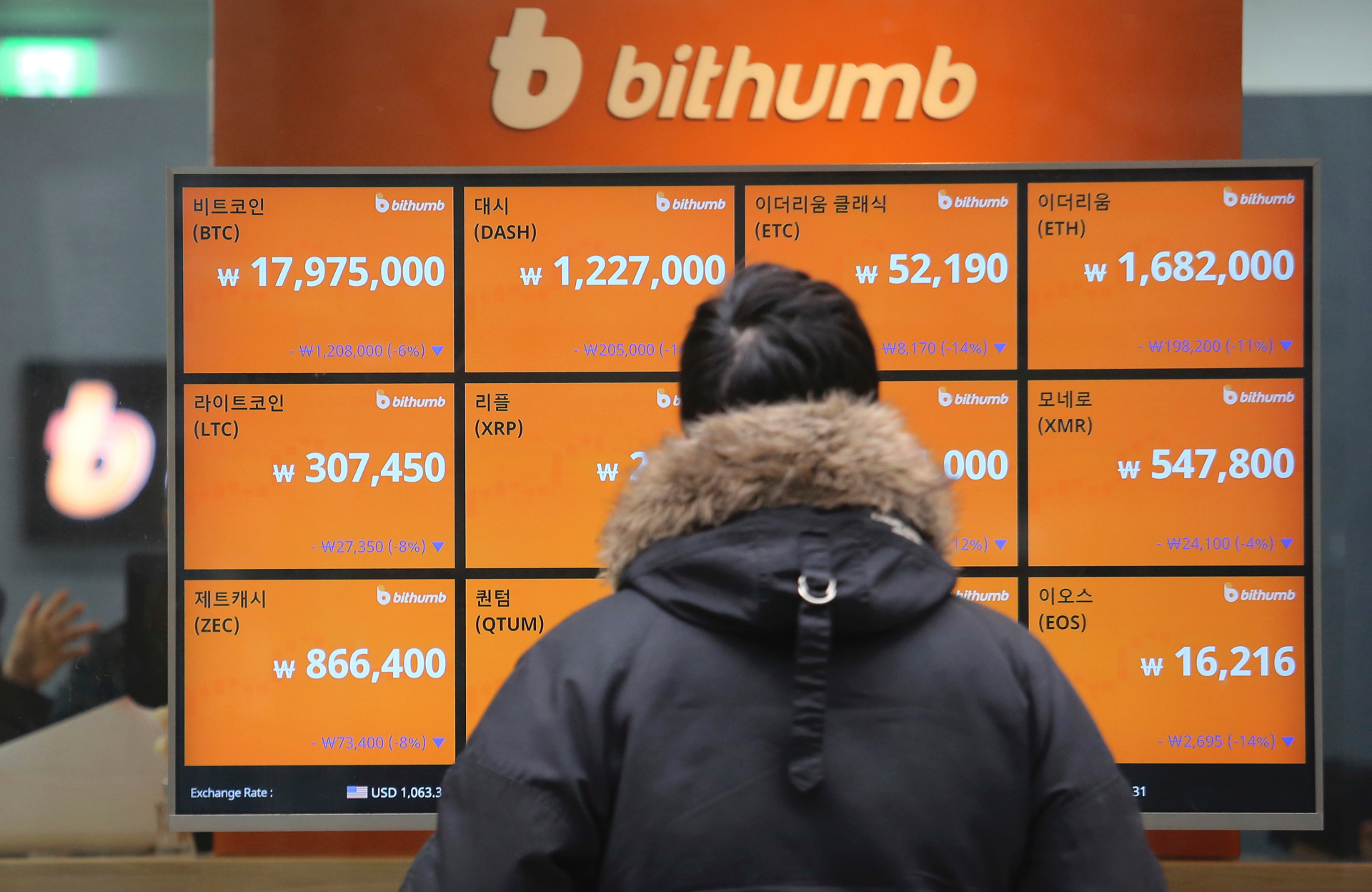 South Korean Crypto Exchanges Banned From Handling Coins They Issued Themselves – Bitcoin News World