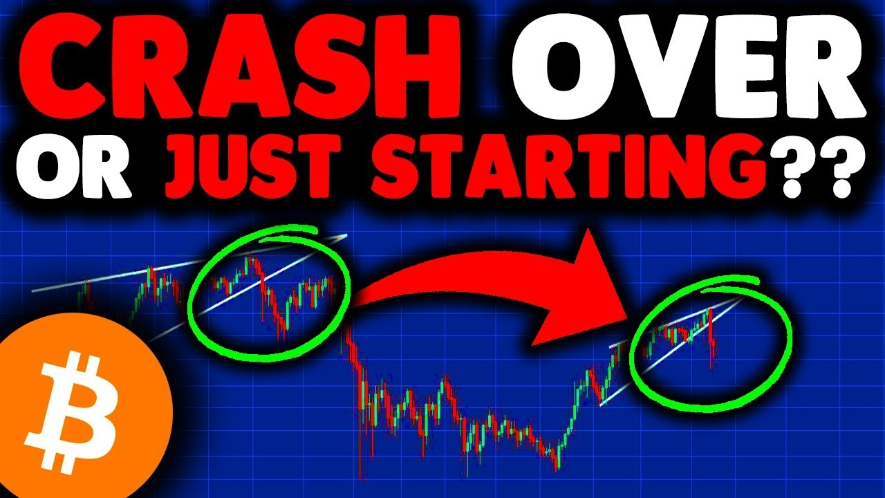 BITCOIN CRASH OVER OR JUST STARTING? (My Strategy)!! BITCOIN NEWS TODAY & BITCOIN PRICE PREDICTION!!